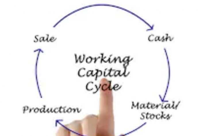Net Working Capital: Meaning and key Explanations